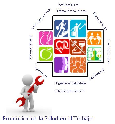 Subvenciones destinadas a programas que fomenten las relaciones laborales y la seguridad y salud en el trabajo para...