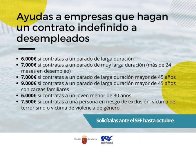 Subvenciones fomento contratación indefinida en la Región de Murcia. Año 2021