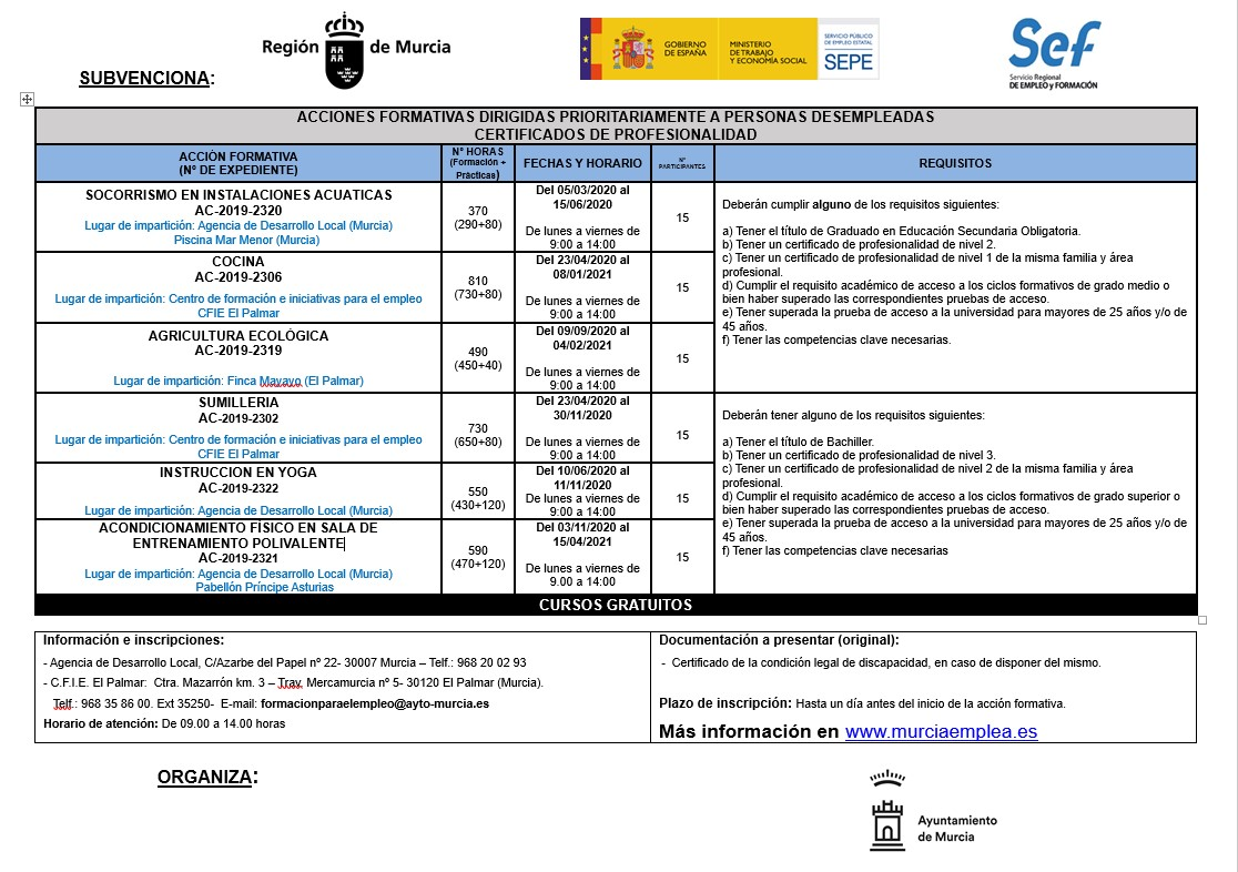 OFERTA FORMATIVA PROGRAMADA POR EL SERVICIO DE EMPLEO PARA DESEMPLEADOS/AS
