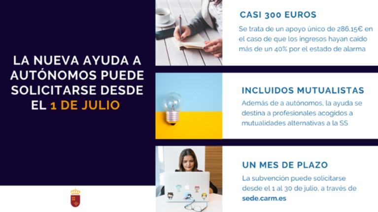 AYUDAS PARA AUTÓNOMOS Y MUTUALISTAS A PARTIR DE MAÑANA 1 DE JULIO