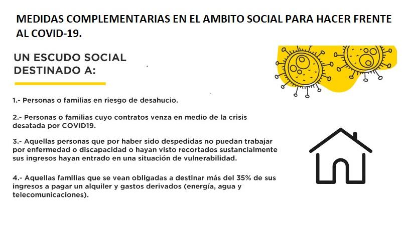 APROBADO UN NUEVO PAQUETE DE MEDIDAS SOCIALES PARA HACER FRENTE AL COVID-19