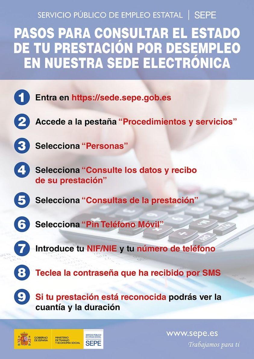CONSULTA EL ESTADO DE TU PRESTACIÓN POR DESEMPLEO