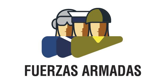 PROVISIÓN DE PLAZAS DE LAS FUERZAS ARMADAS Y DE LA ESCALA DE OFICIALES DE LA GUARDIA CIVIL PARA 2020